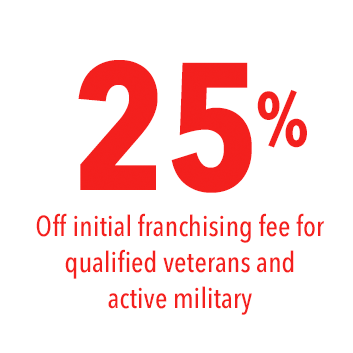 25% off initial franchising fee for qualified veterans and active military.